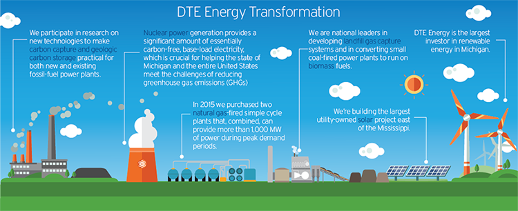 dte energy   home